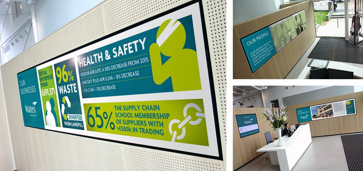 Production of animated reception graphics in the head office of one of the UK's largest construction companies.